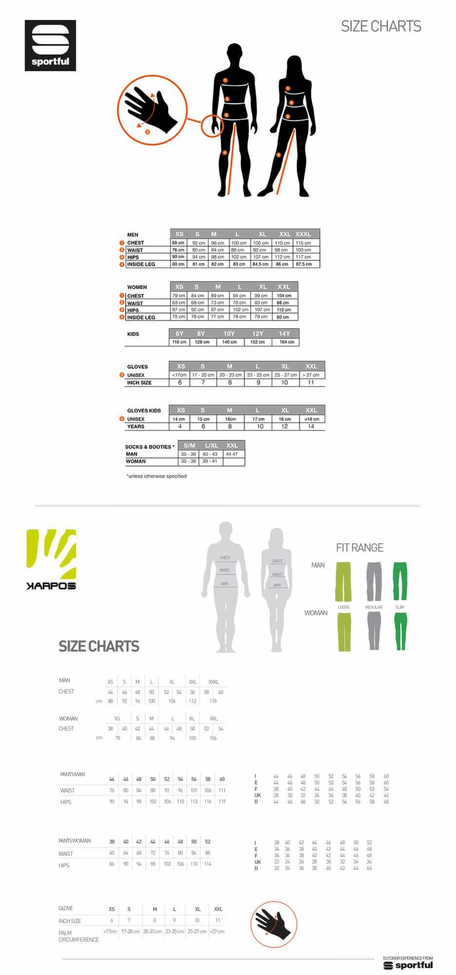 Guía de tallas Sportful