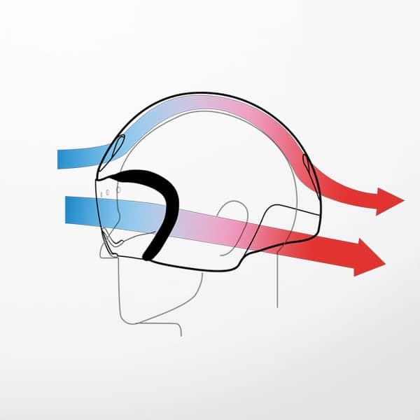 TRI VENTILATION. Esta ventilación conectada por un canal interno de aire garantiza un flujo de aire continuo en la parte superior de la cabeza donde el calor se almacena. Al mismo tiempo la posición frontal de las tomas de aire no influyen en la aerodinámica del casco.