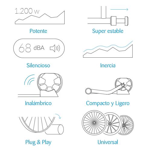 Características BKOOL Smart Pro 2